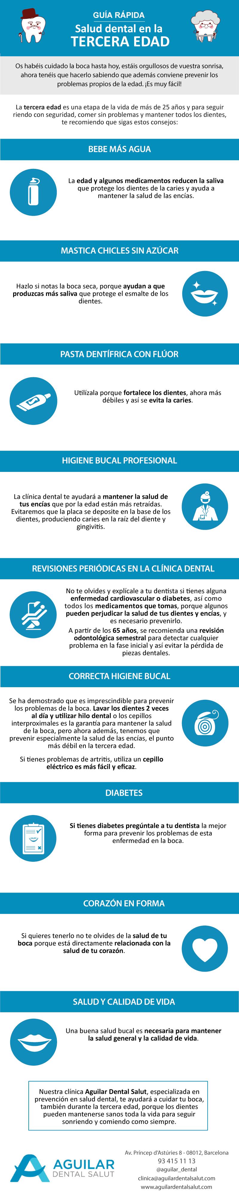 Guía rápida: Salud Bucal en la Tercera Edad