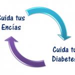 relación diabetes y periodontitis